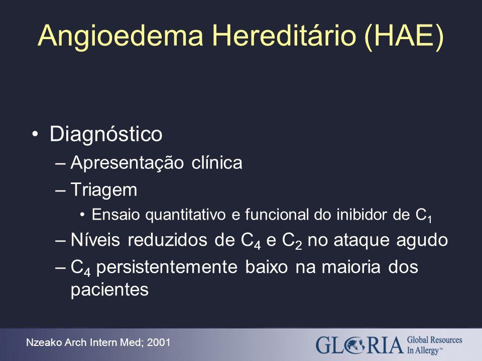 Angioedema Hereditário (HAE) Diagnóstico –Apresentação clínica –Triagem Ensaio quantitativo e funcional do inibidor de C 1 –Níveis reduzidos de C 4 e