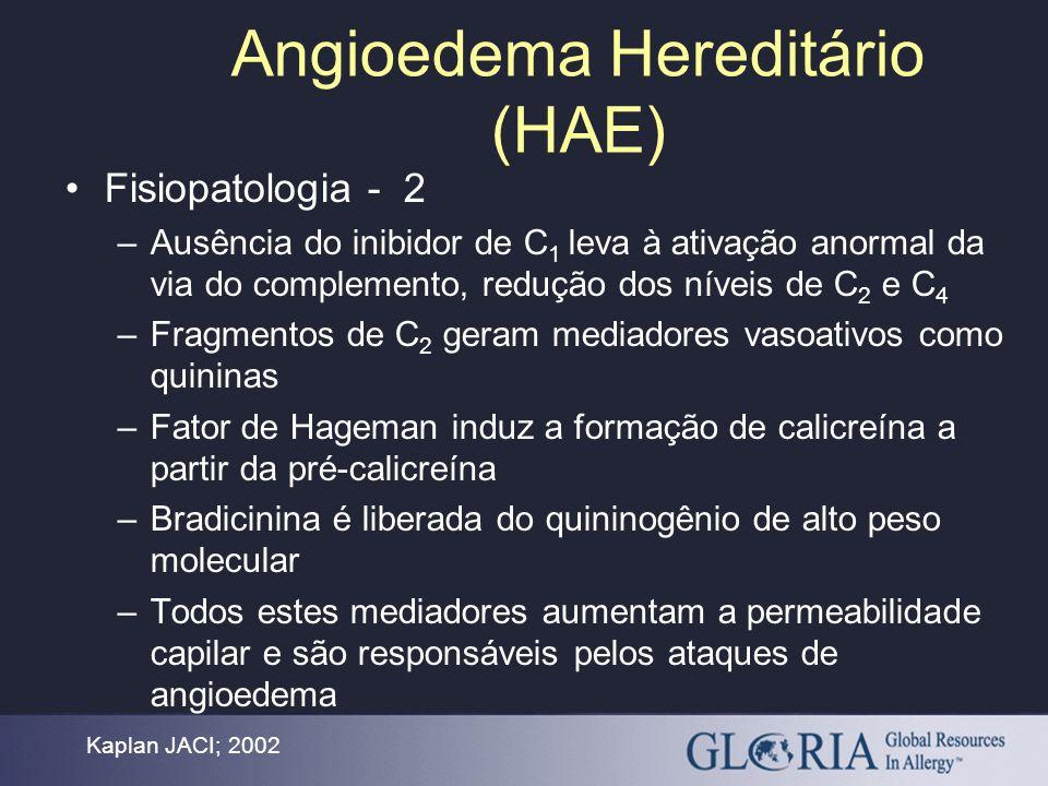Angioedema Hereditário (HAE) Kaplan JACI; 2002 Fisiopatologia - 2 –Ausência do inibidor de C 1 leva à ativação anormal da via do complemento, redução