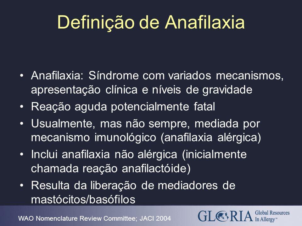 Anafilaxia Imunoterapia com alérgenos –Incidência de reação sistêmica varia de 0,8% a 46,7% na dependência da dose do alérgeno e do esquema usado –Taxa de óbitos 1 por 2.000.000 injeções Stewart and Lockey; JACI 1992 Kemp et al In: Allergens and Allergen Immunotherapy Marcel Dekker; 2004