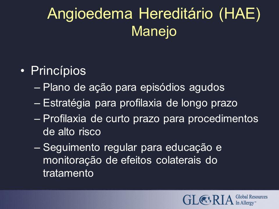 Angioedema Hereditário (HAE) Manejo Princípios –Plano de ação para episódios agudos –Estratégia para profilaxia de longo prazo –Profilaxia de curto pr