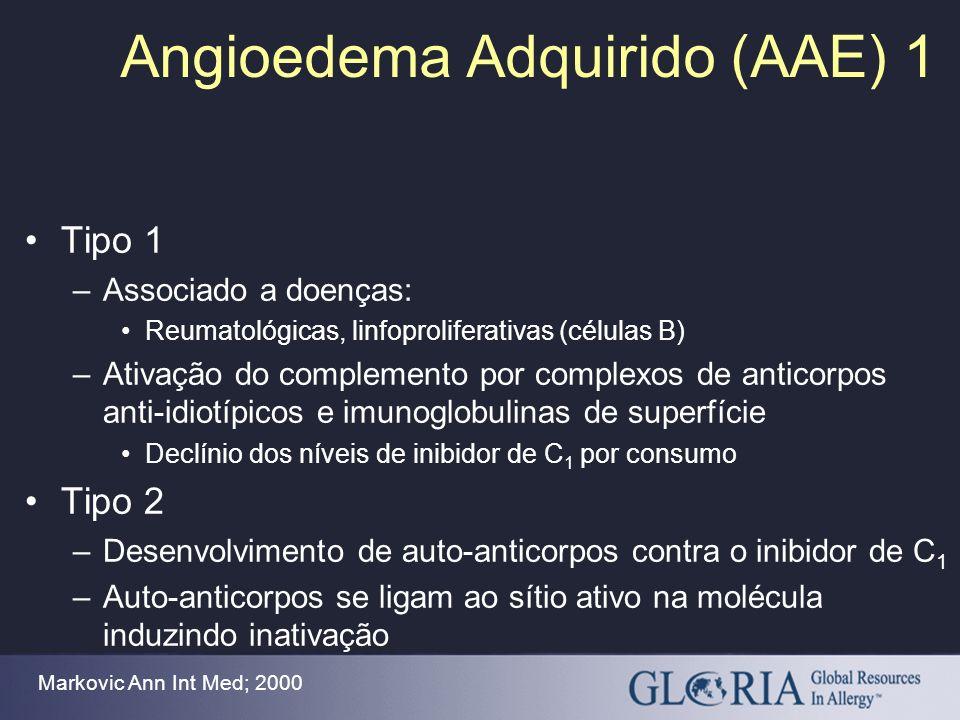 Angioedema Adquirido (AAE) 1 Tipo 1 –Associado a doenças: Reumatológicas, linfoproliferativas (células B) –Ativação do complemento por complexos de an