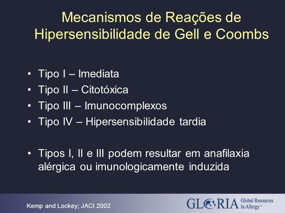 Mecanismos de Reações de Hipersensibilidade de Gell e Coombs Tipo I – Imediata Tipo II – Citotóxica Tipo III – Imunocomplexos Tipo IV – Hipersensibili