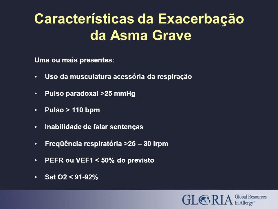 Características da Exacerbação da Asma Grave Uma ou mais presentes: Uso da musculatura acessória da respiração Pulso paradoxal >25 mmHg Pulso > 110 bp