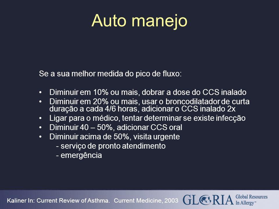 Auto manejo Se a sua melhor medida do pico de fluxo: Diminuir em 10% ou mais, dobrar a dose do CCS inalado Diminuir em 20% ou mais, usar o broncodilat