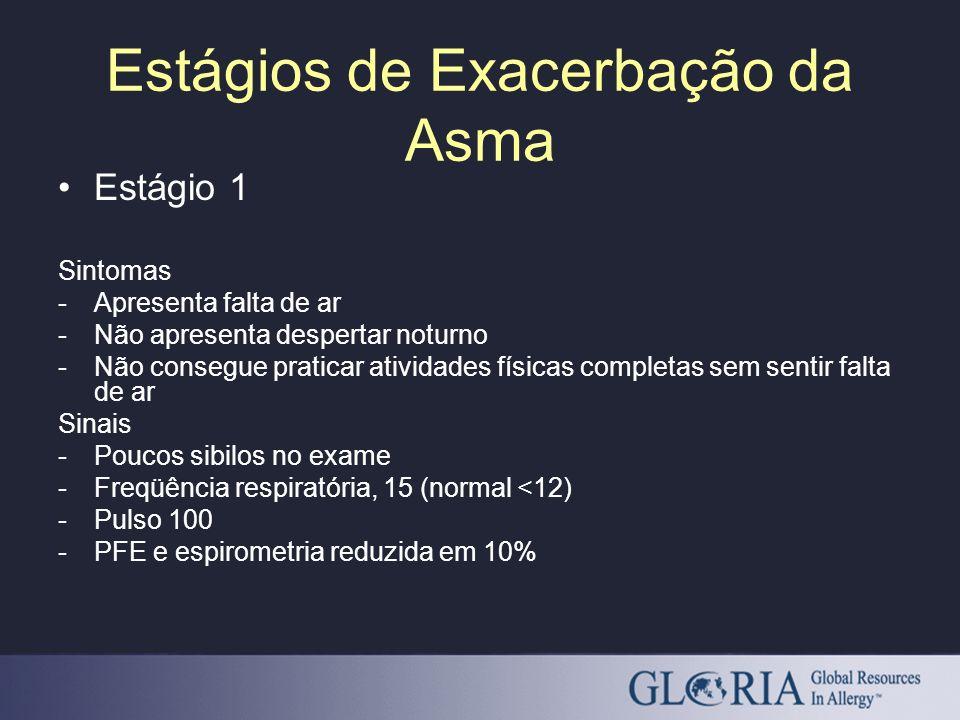 Estágios de Exacerbação da Asma Estágio 1 Sintomas -Apresenta falta de ar -Não apresenta despertar noturno -Não consegue praticar atividades físicas c