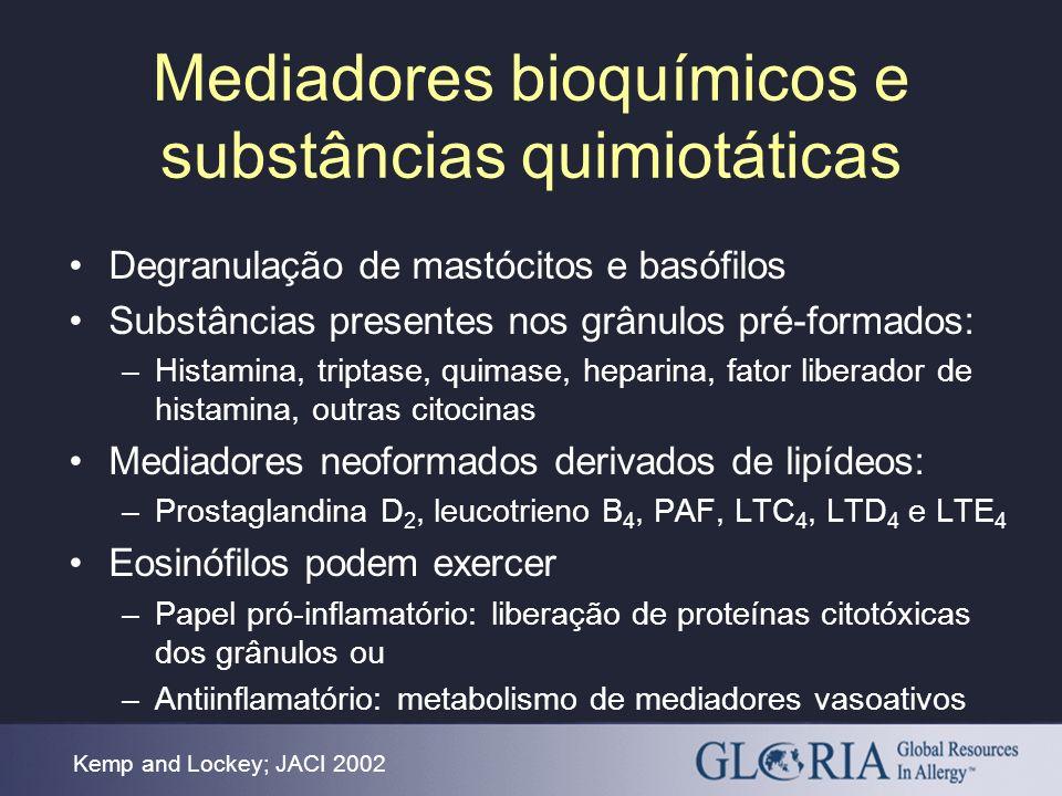 Corticosteróides inalados - Submeter o paciente a altas doses de corticosteróides inalados.
