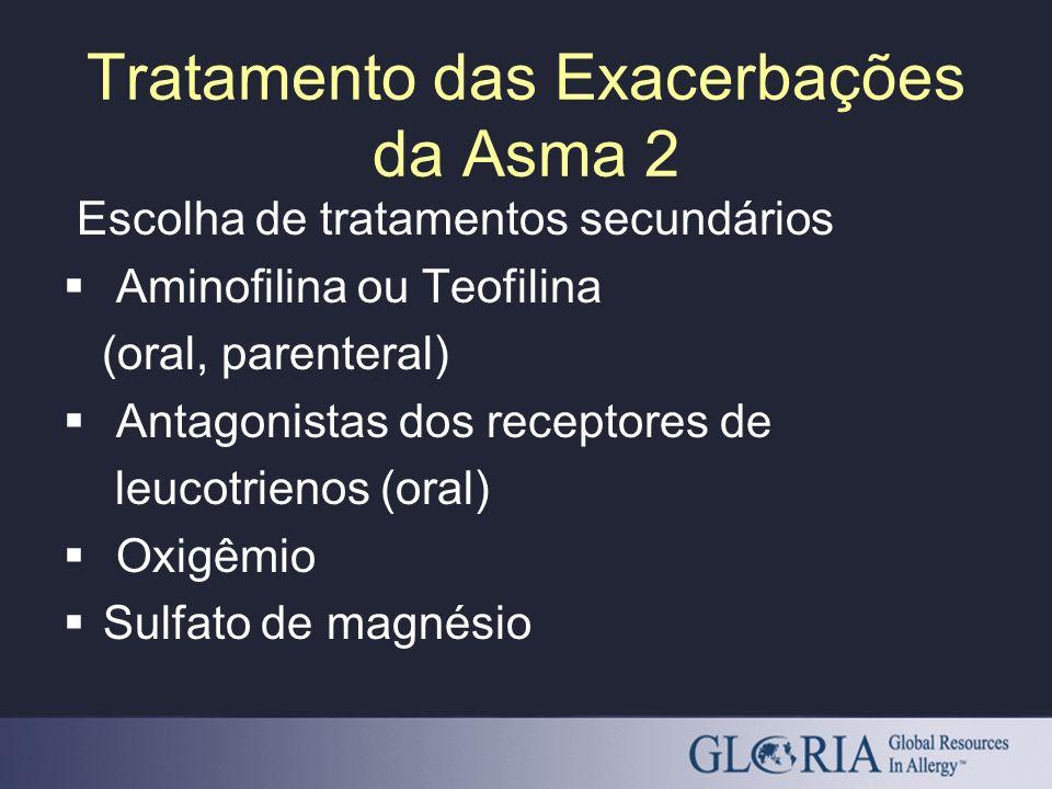 Escolha de tratamentos secundários Aminofilina ou Teofilina (oral, parenteral) Antagonistas dos receptores de leucotrienos (oral) Oxigêmio Sulfato de