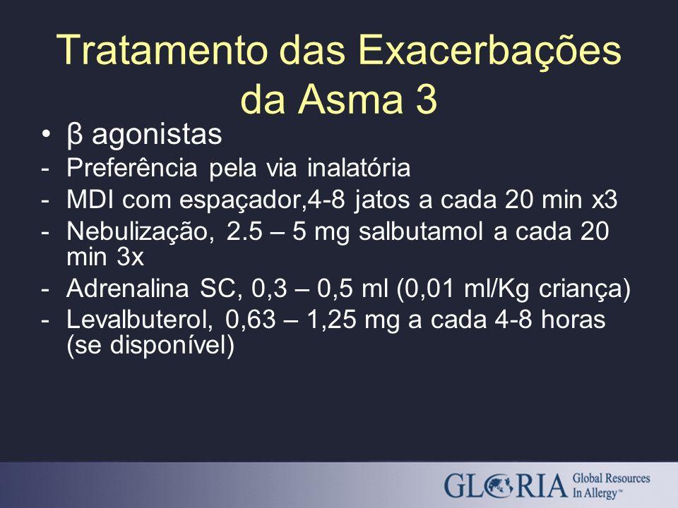 β agonistas -Preferência pela via inalatória -MDI com espaçador,4-8 jatos a cada 20 min x3 -Nebulização, 2.5 – 5 mg salbutamol a cada 20 min 3x -Adren