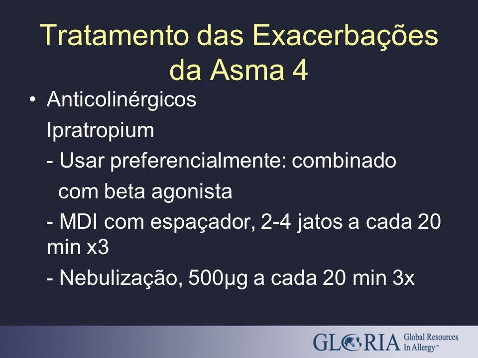 Anticolinérgicos Ipratropium - Usar preferencialmente: combinado com beta agonista - MDI com espaçador, 2-4 jatos a cada 20 min x3 - Nebulização, 500μ