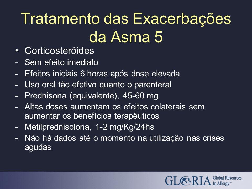 Corticosteróides -Sem efeito imediato -Efeitos iniciais 6 horas após dose elevada -Uso oral tão efetivo quanto o parenteral -Prednisona (equivalente),