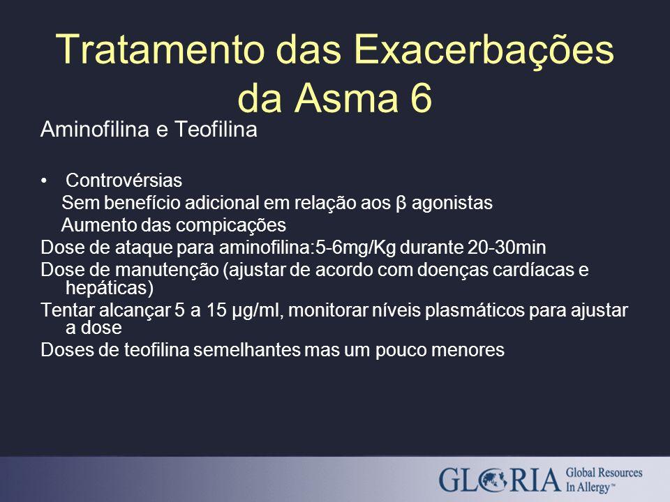 Aminofilina e Teofilina Controvérsias Sem benefício adicional em relação aos β agonistas Aumento das compicações Dose de ataque para aminofilina:5-6mg