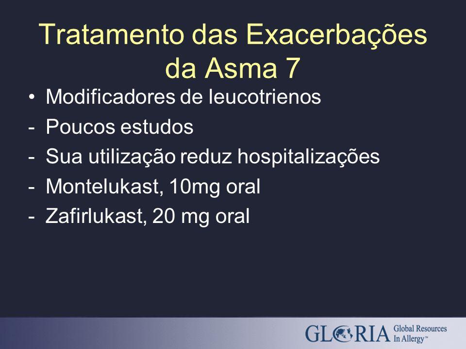 Modificadores de leucotrienos -Poucos estudos -Sua utilização reduz hospitalizações -Montelukast, 10mg oral -Zafirlukast, 20 mg oral Tratamento das Ex