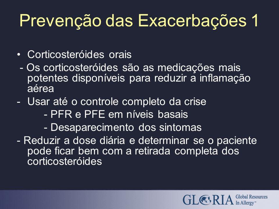 Prevenção das Exacerbações 1 Corticosteróides orais - Os corticosteróides são as medicações mais potentes disponíveis para reduzir a inflamação aérea