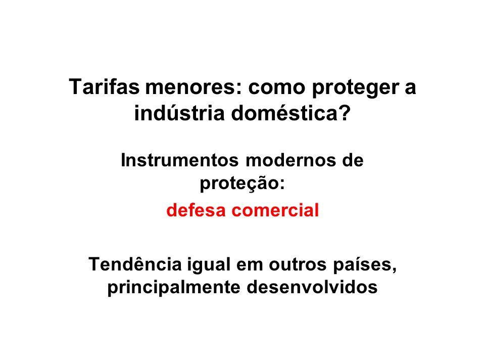 Medidas de defesa comercial Direito anti-dumping Direito compensatório (anti-subsídio) Salvaguardas