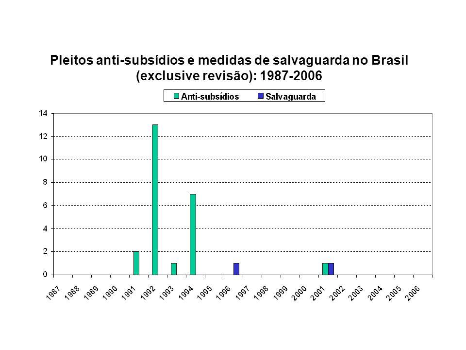 Desempenho do comércio exterior brasileiro: 1989-2006
