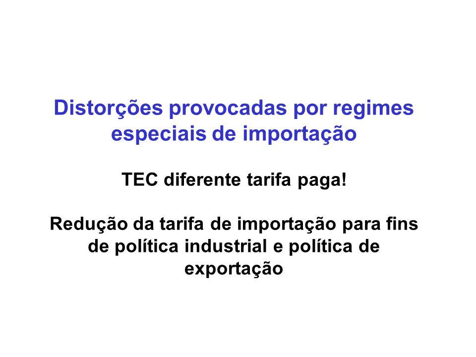Regimes especiais de importação no MERCOSUL RegimesArgentinaBrasilParaguaiUruguai i) Autorizados pelo Conselho do Mercado Comum Admissão temporária para exportações e drawback Sim Zonas de processamento de exportações Sim Sim (existe legislação, não se aplica) NãoSim Zonas francas regionais Terra do Fogo (vigência até 2013) Manaus (vigência até 2023) Não Automotriz Argentina-Brasil, Regime do XXXI Protocolo adicional ao ACE 14.
