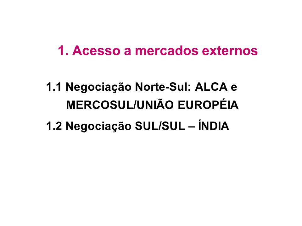 Negociação Norte-Sul 1.1 Dificuldades 1.1.1Desequilíbrio nas negociações – aumento nas exportações menor do que a elevação das importações 1.1.2 Liberalização parcial das importações de produtos agrícolas 1.2 Comércio inter-indústria
