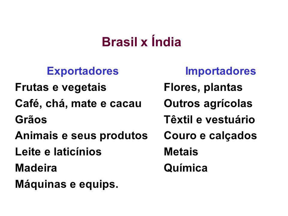 Rodada Doha - OMC 1.Acesso a mercado Dificuldades de obter concessões agrícolas que efetivamente ampliem as exportações brasileiras Pequena redução do subsídios e tarifas de produtos agrícolas Lista elevada de exceções