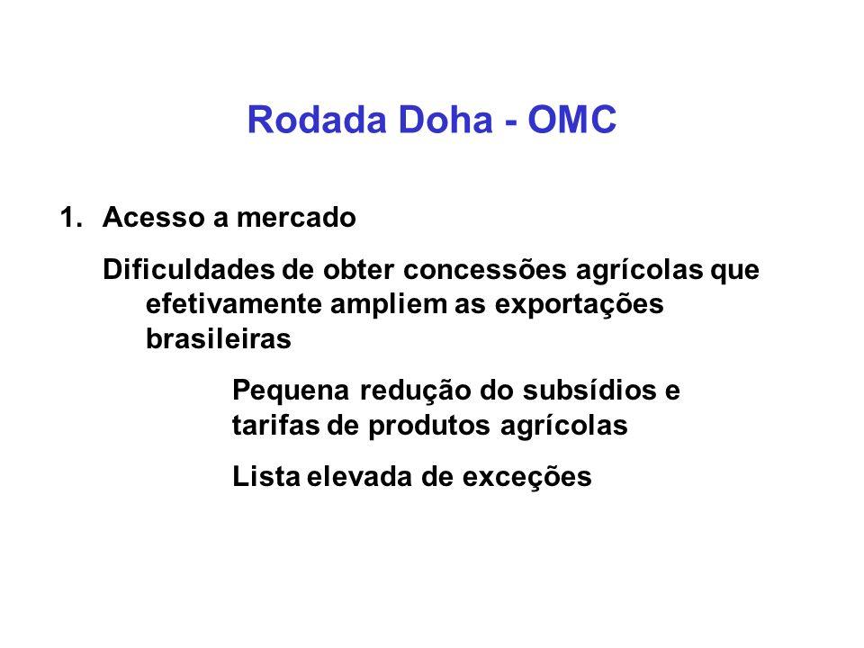 Rodada Doha - OMC 2.