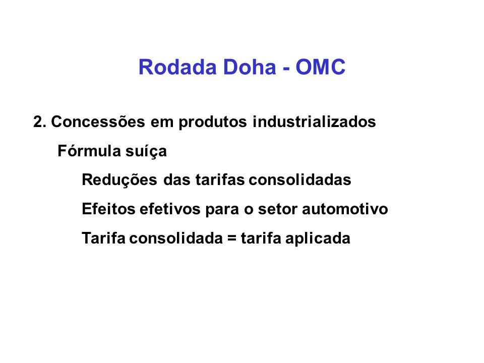 Política de exportação 1.Reforma tributária: conflitos no ICMS 2.Zona de processamento de exportações