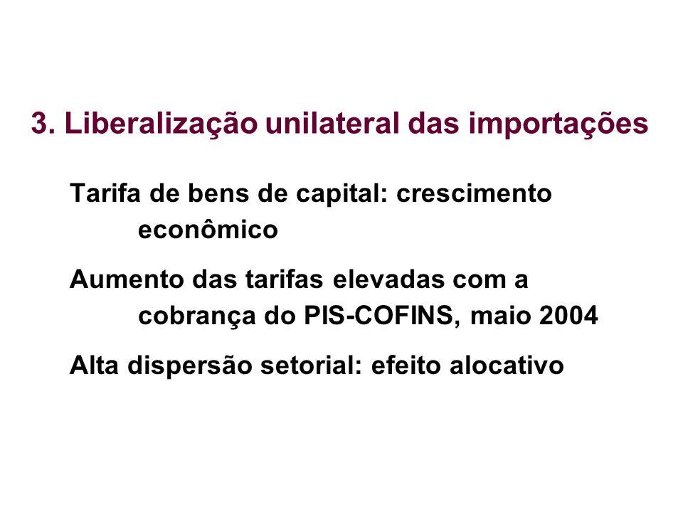 Dificuldades: economia política da proteção Setores mais protegidos Automotivo (tarifa 35% + benefícios do regime automotivo) Eletroeletrônico de consumo – Zona Franca de Manaus – (televisão, tarifa 20% + IPI 20% + ICMS 7% + PIS-COFINS 9,25% = 63%) Informática (tarifa 16% + IPI 15% + ICMS 7% + PIS-COFINS 9,25% = 52%)