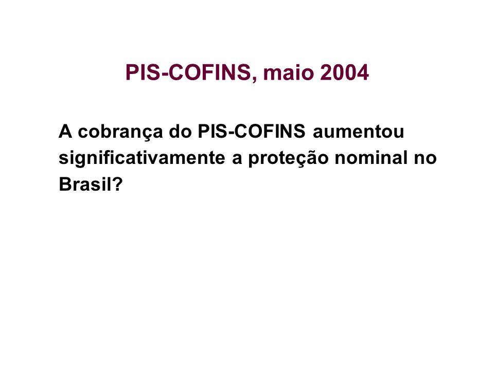Mudança no regime de tributação do PIS-COFINS Antes de maio 2003 para PIS e maio de 2004 para COFINS Base de cálculo: faturamento Cobrança em cascata Impedimento legal para cobrança na importação