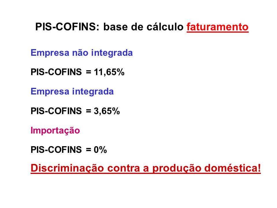 Mudança no regime de tributação do PIS-COFINS Depois de maio 2003 para PIS e maio de 2004 para COFINS Base de cálculo: valor adicionado Incidência sobre na importação