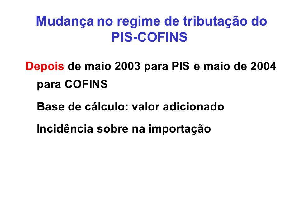 AlgodãoFio TecidoCamisaConsumidor 9,25% PIS-COFINS: base de valor adicionado Empresa não integrada Empresa integrada Algodão Camisa Consumidor 9,25%