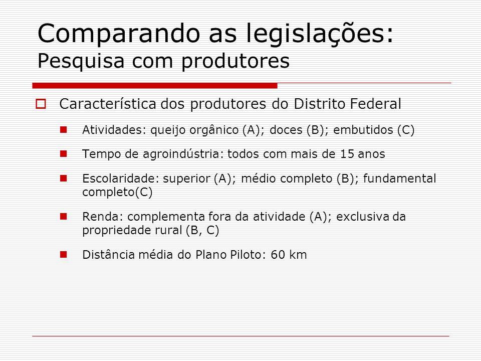 Comparando as legislações: Pesquisa com produtores Característica dos produtores do Distrito Federal Atividades: queijo orgânico (A); doces (B); embut
