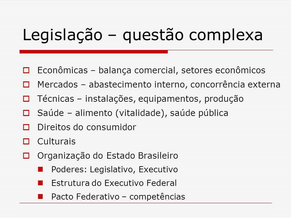 Legislação – questão complexa Econômicas – balança comercial, setores econômicos Mercados – abastecimento interno, concorrência externa Técnicas – ins