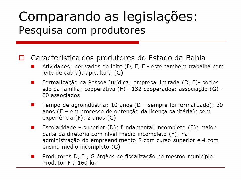 Comparando as legislações: Pesquisa com produtores Característica dos produtores do Estado da Bahia Atividades: derivados do leite (D, E, F - este tam