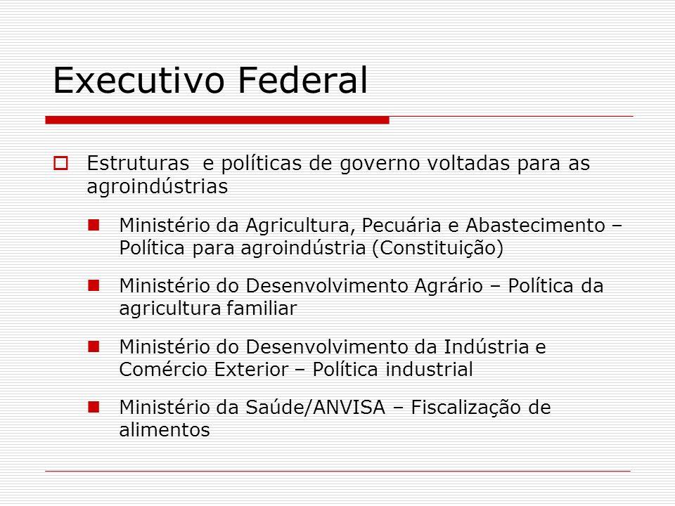 Executivo Federal Estruturas e políticas de governo voltadas para as agroindústrias Ministério da Agricultura, Pecuária e Abastecimento – Política par