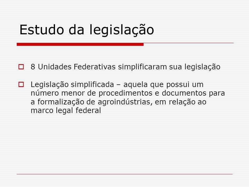 Estudo da legislação 8 Unidades Federativas simplificaram sua legislação Legislação simplificada – aquela que possui um número menor de procedimentos