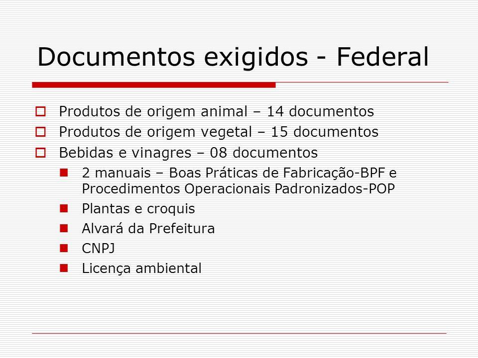 Documentos exigidos - Federal Produtos de origem animal – 14 documentos Produtos de origem vegetal – 15 documentos Bebidas e vinagres – 08 documentos