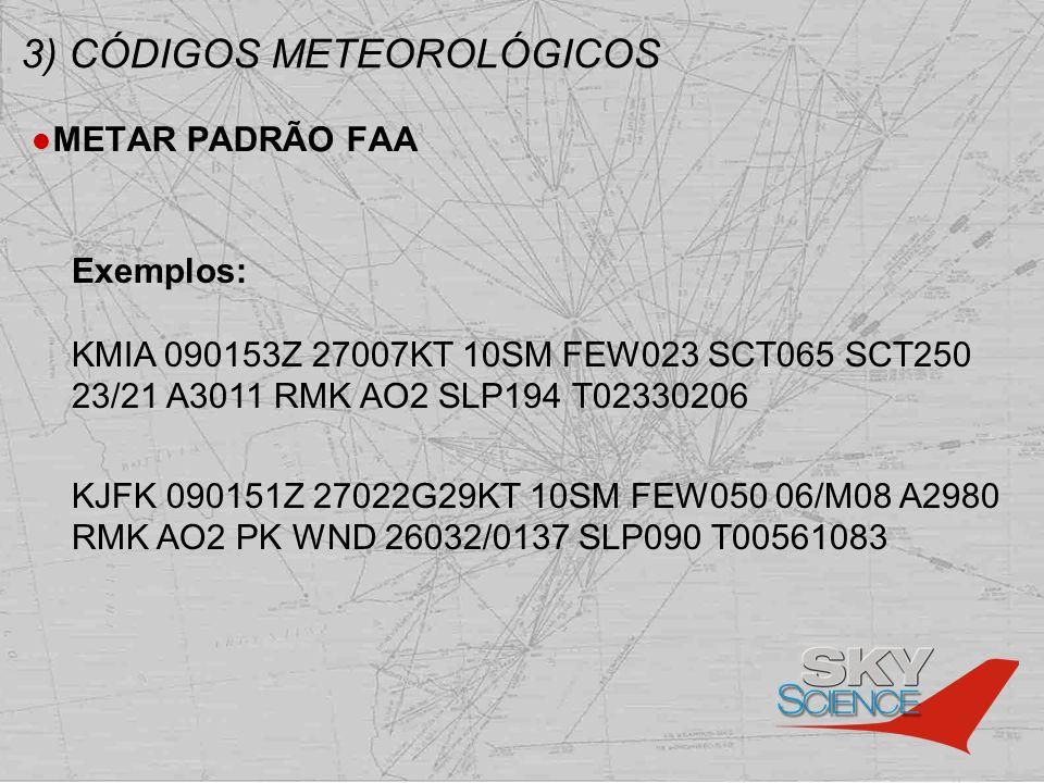 3) CÓDIGOS METEOROLÓGICOS METAR PADRÃO FAA Exemplos: KMIA 090153Z 27007KT 10SM FEW023 SCT065 SCT250 23/21 A3011 RMK AO2 SLP194 T02330206 KJFK 090151Z