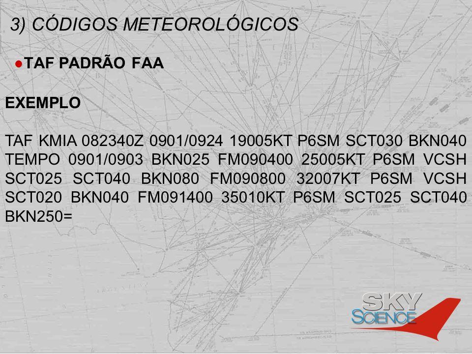 3) CÓDIGOS METEOROLÓGICOS TAF PADRÃO FAA EXEMPLO TAF KMIA 082340Z 0901/0924 19005KT P6SM SCT030 BKN040 TEMPO 0901/0903 BKN025 FM090400 25005KT P6SM VC