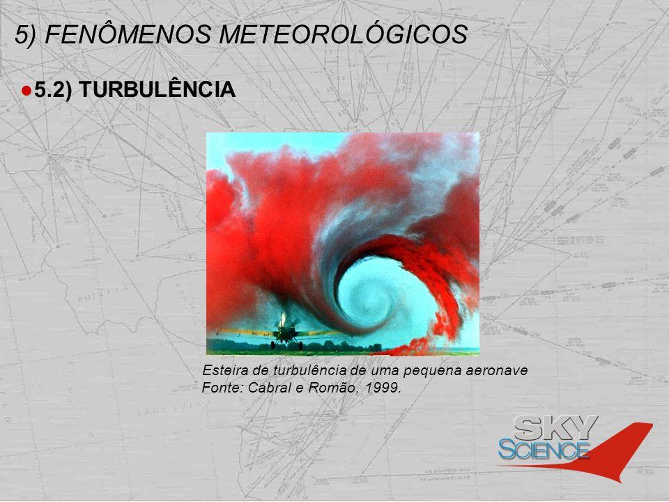 5) FENÔMENOS METEOROLÓGICOS 5.2) TURBULÊNCIA Esteira de turbulência de uma pequena aeronave Fonte: Cabral e Romão, 1999.
