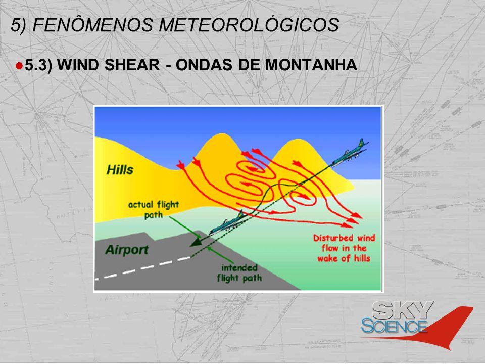 5) FENÔMENOS METEOROLÓGICOS 5.3) WIND SHEAR - ONDAS DE MONTANHA