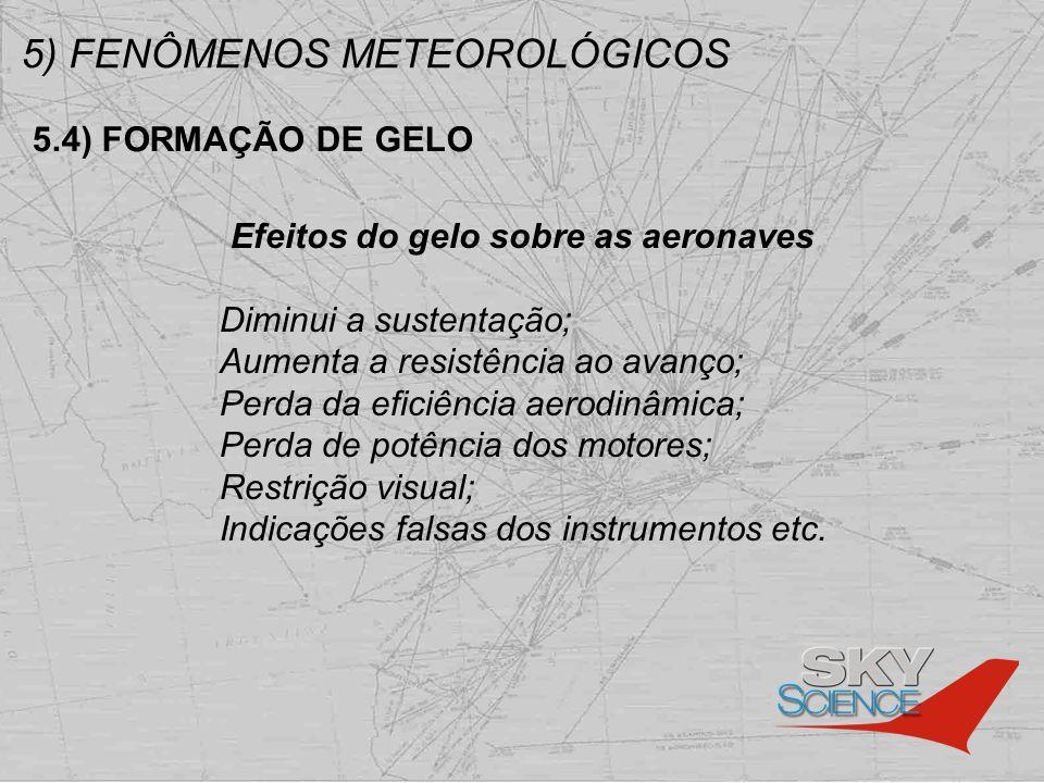 5) FENÔMENOS METEOROLÓGICOS 5.4) FORMAÇÃO DE GELO Efeitos do gelo sobre as aeronaves Diminui a sustentação; Aumenta a resistência ao avanço; Perda da
