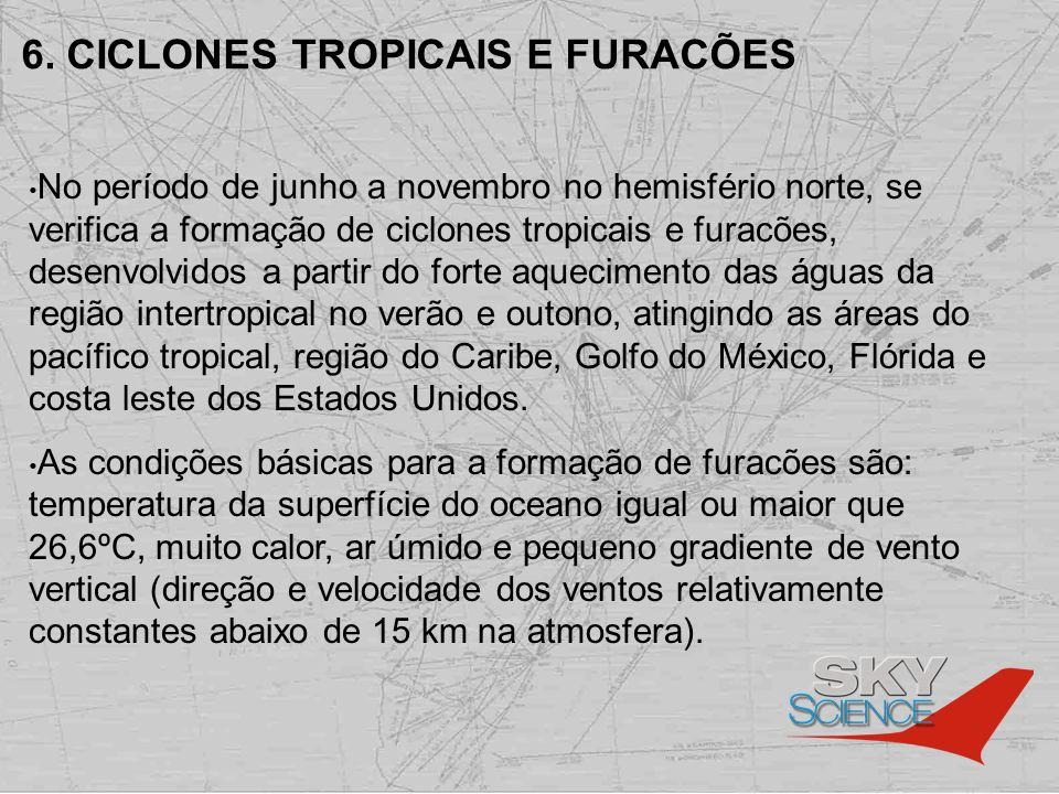 No período de junho a novembro no hemisfério norte, se verifica a formação de ciclones tropicais e furacões, desenvolvidos a partir do forte aquecimen