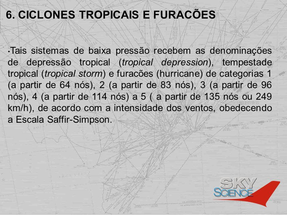 Tais sistemas de baixa pressão recebem as denominações de depressão tropical (tropical depression), tempestade tropical (tropical storm) e furacões (h