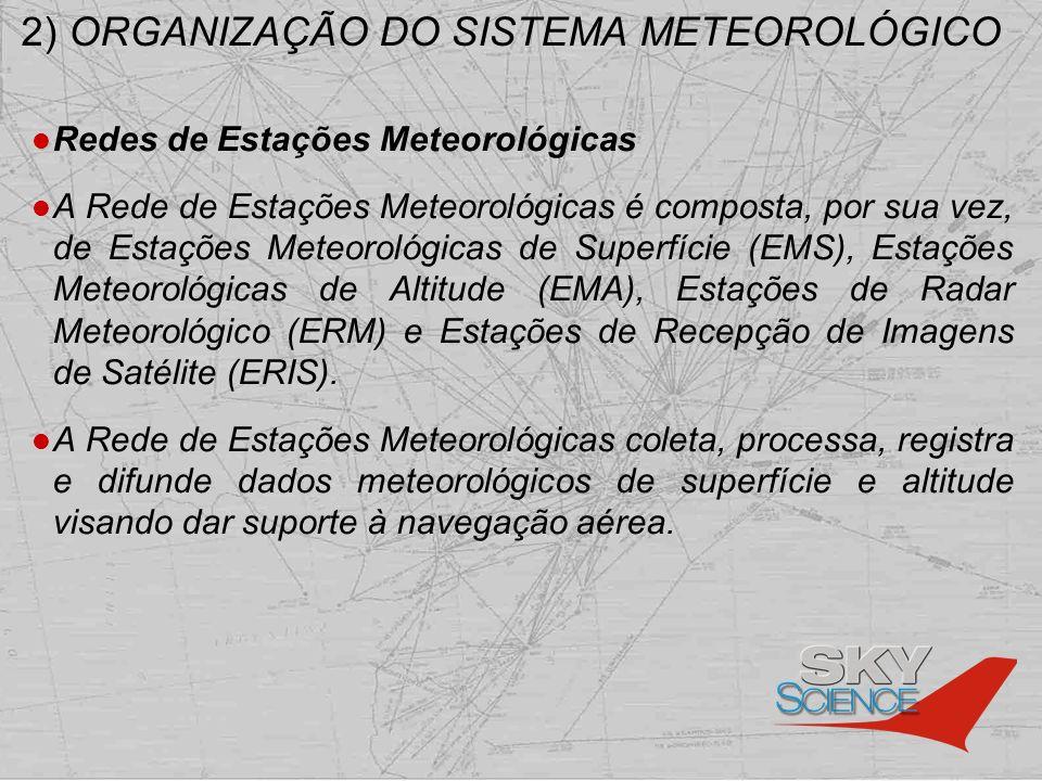 2) ORGANIZAÇÃO DO SISTEMA METEOROLÓGICO Redes de Estações Meteorológicas As Estações Meteorológicas de Superfície (EMS) objetivam coletar e processar dados meteorológicos de superfície para fins aeronáuticos e sinóticos e são localizadas em aeródromos.