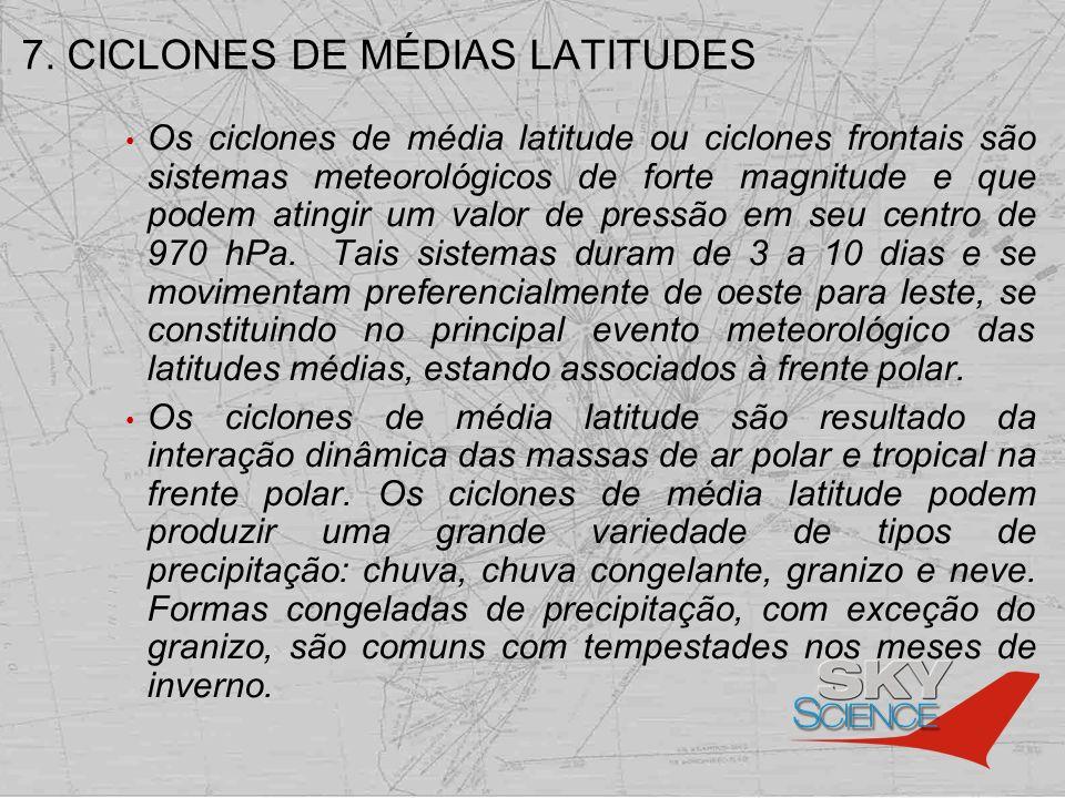 7. CICLONES DE MÉDIAS LATITUDES Os ciclones de média latitude ou ciclones frontais são sistemas meteorológicos de forte magnitude e que podem atingir