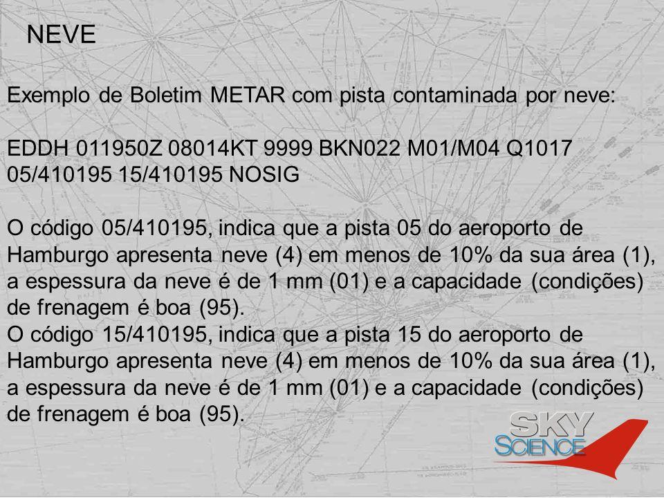 NEVE Exemplo de Boletim METAR com pista contaminada por neve: EDDH 011950Z 08014KT 9999 BKN022 M01/M04 Q1017 05/410195 15/410195 NOSIG O código 05/410