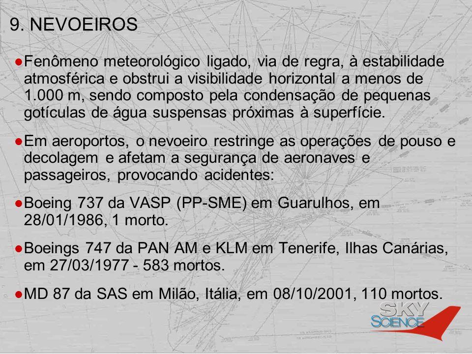 9. NEVOEIROS Fenômeno meteorológico ligado, via de regra, à estabilidade atmosférica e obstrui a visibilidade horizontal a menos de 1.000 m, sendo com
