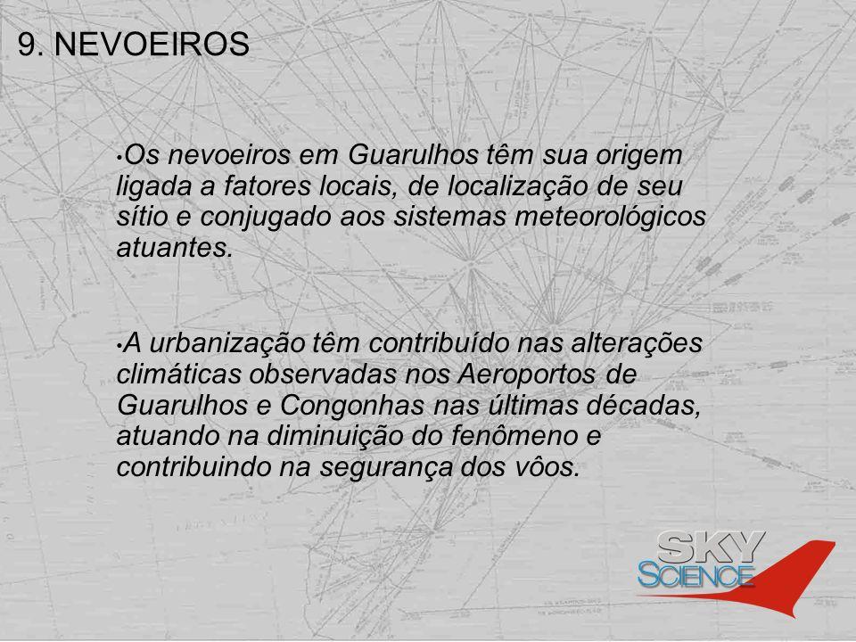 Os nevoeiros em Guarulhos têm sua origem ligada a fatores locais, de localização de seu sítio e conjugado aos sistemas meteorológicos atuantes. A urba