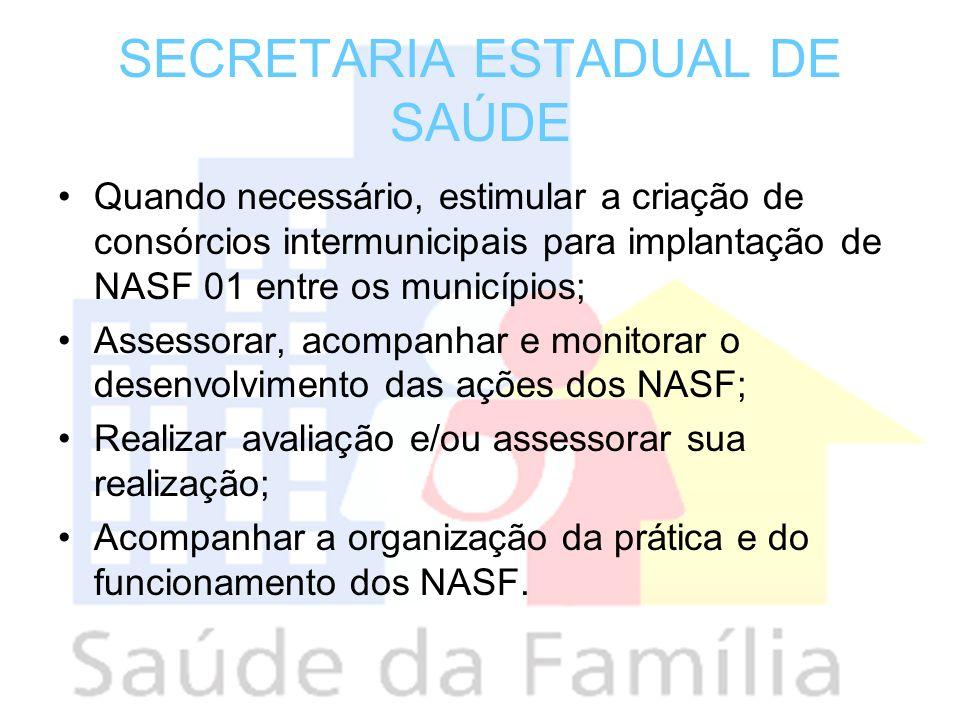 SECRETARIA ESTADUAL DE SAÚDE Quando necessário, estimular a criação de consórcios intermunicipais para implantação de NASF 01 entre os municípios; Ass