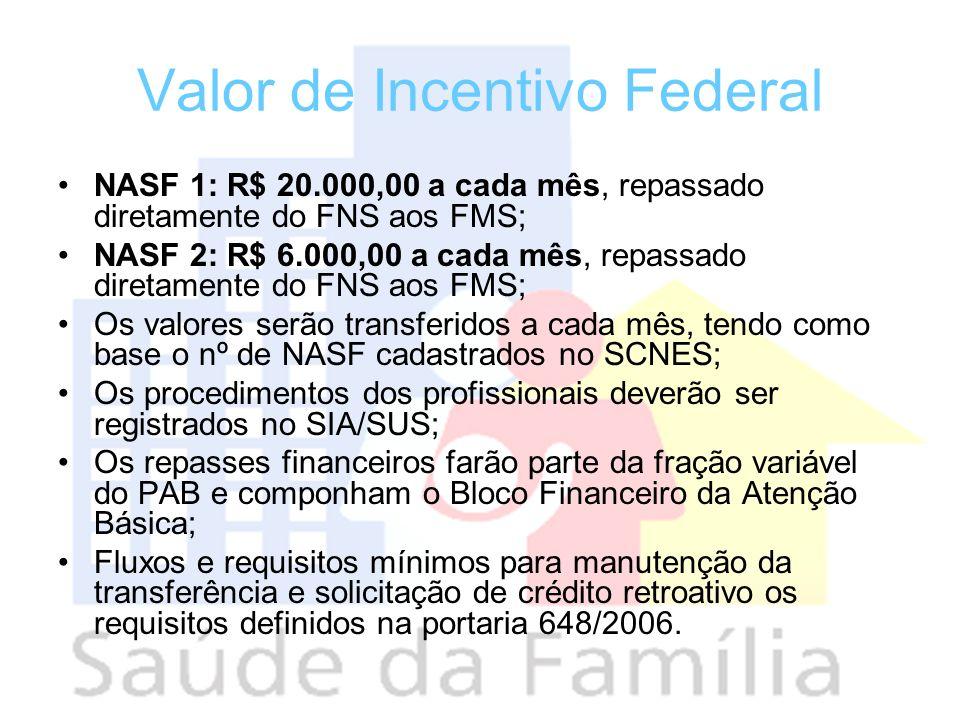 Valor de Incentivo Federal NASF 1: R$ 20.000,00 a cada mês, repassado diretamente do FNS aos FMS; NASF 2: R$ 6.000,00 a cada mês, repassado diretament