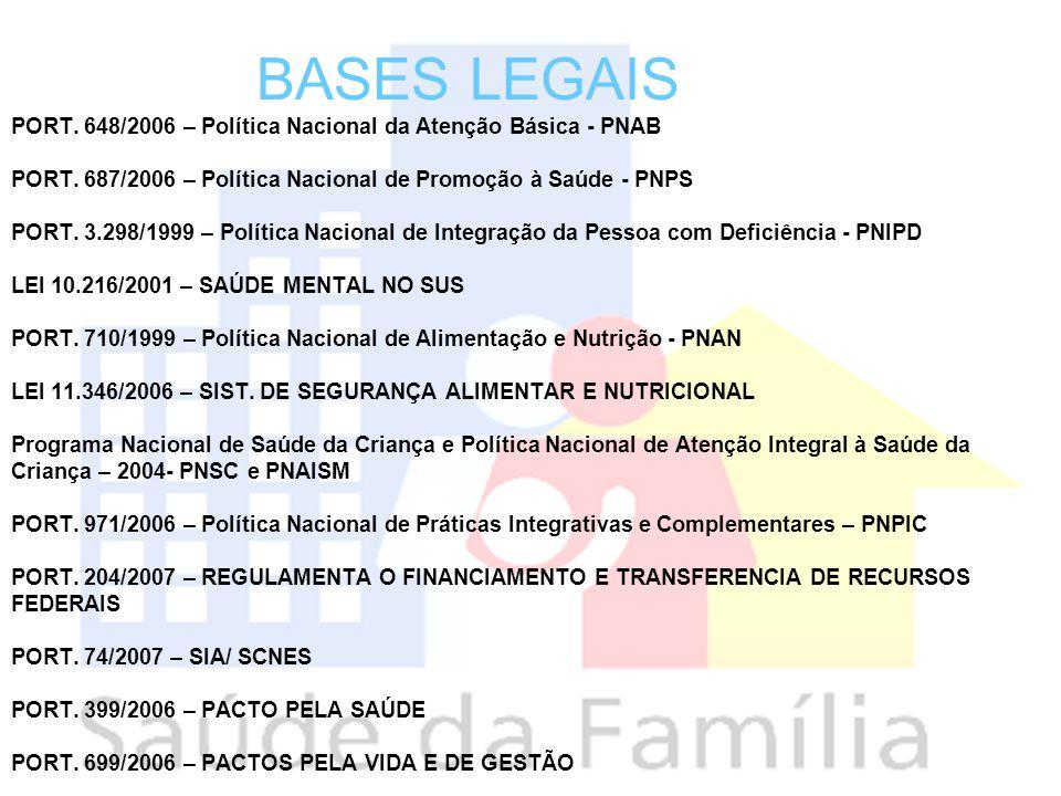 BASES LEGAIS PORT. 648/2006 – Política Nacional da Atenção Básica - PNAB PORT. 687/2006 – Política Nacional de Promoção à Saúde - PNPS PORT. 3.298/199