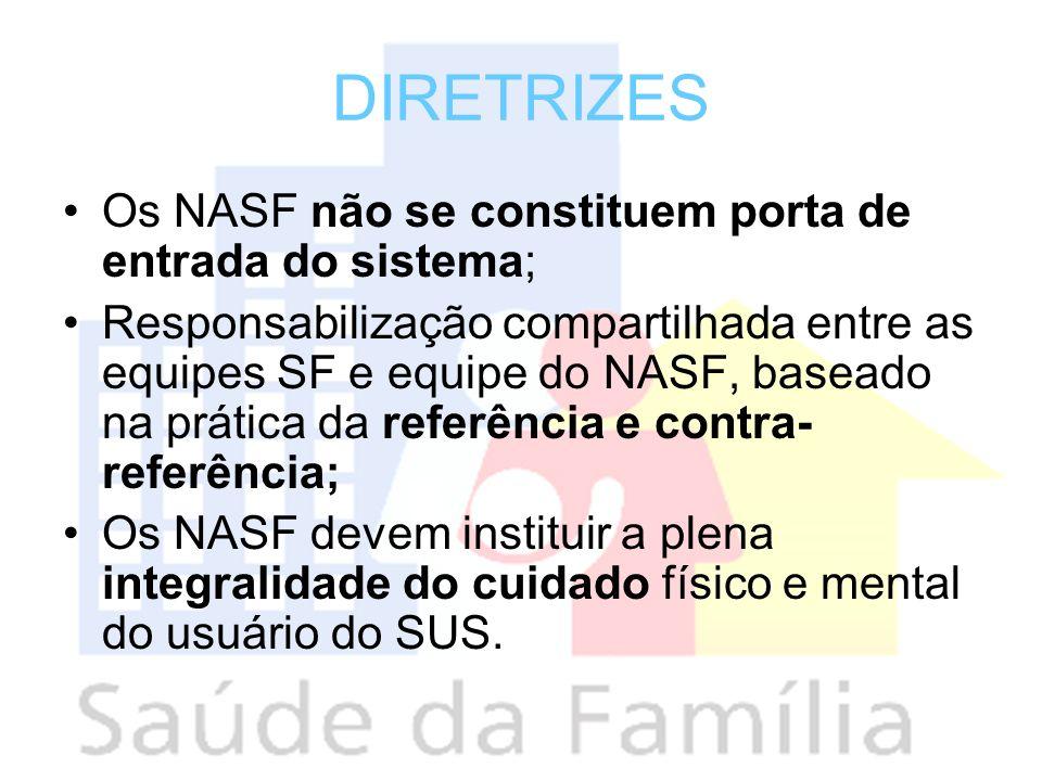 DIRETRIZES Os NASF não se constituem porta de entrada do sistema; Responsabilização compartilhada entre as equipes SF e equipe do NASF, baseado na prá